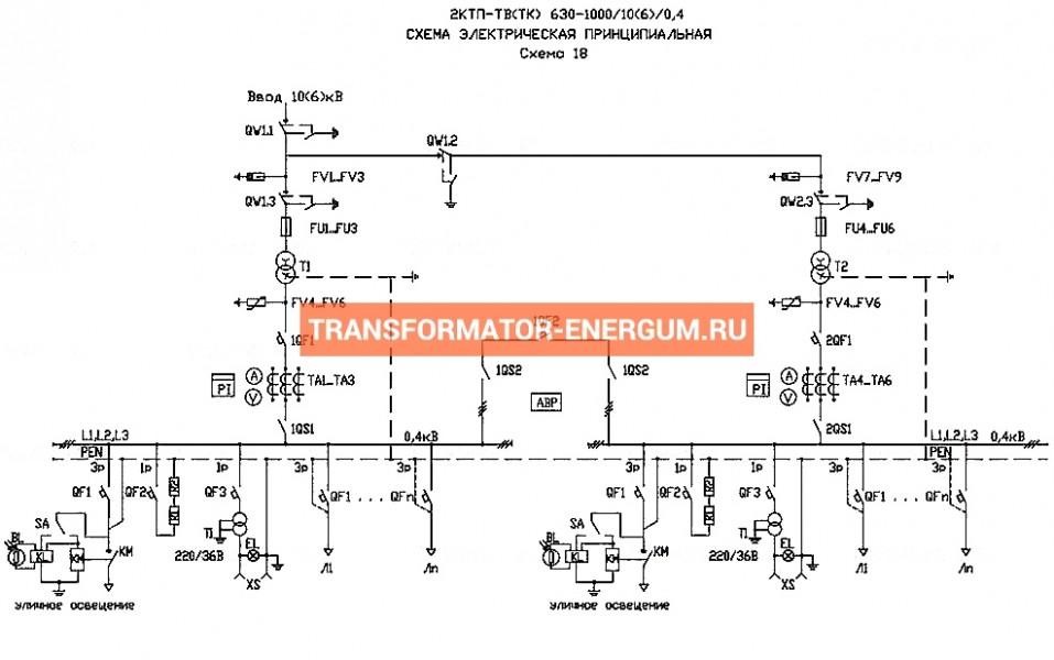 Подстанция 2КТП-ТК 630/10/0,4 фото чертежи от завода производителя