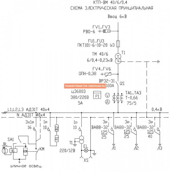 Подстанция КТП-ВМ 40/6/0,4 фото чертежи от завода производителя