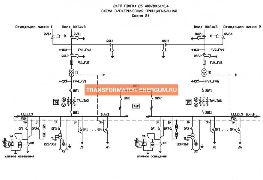 Подстанция 2КТП-ПВ 250/6/0,4 фото чертежи от завода производителя