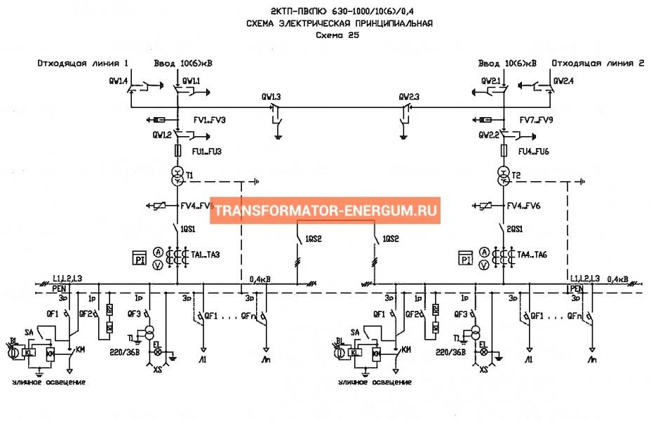 Подстанция 2КТП-ПВ 630/10/0,4 фото чертежи от завода производителя