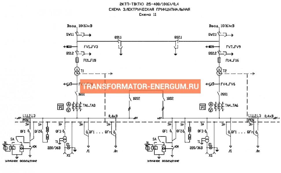 Подстанция 2КТП-ТК 400/10/0,4 (КВа) Тупиковая Кабельная фото чертежи завода производителя