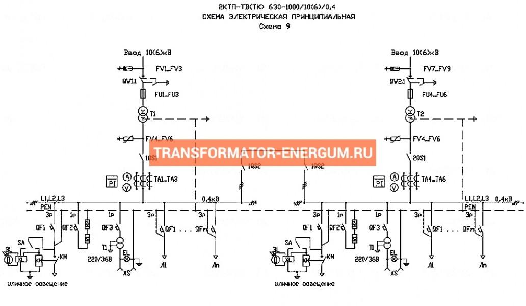 Подстанция 2КТП-ТК 1000/6/0,4 (КВа) Тупиковая Кабельная фото чертежи завода производителя