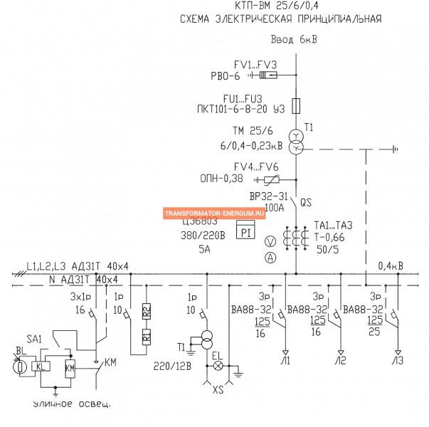 Мачтовые Подстанции 25/6/0,4 (МТП КТП ТП) фото чертежи завода производителя