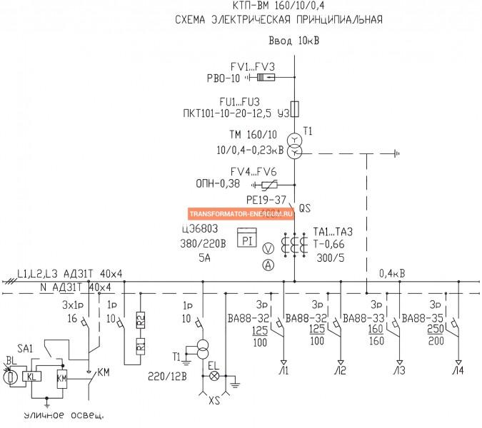 Мачтовые Подстанции 160/10/0,4 (МТП КТП ТП) фото чертежи завода производителя
