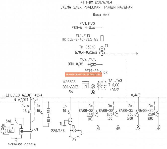 Мачтовые Подстанции 250/6/0,4 (МТП КТП ТП) фото чертежи завода производителя