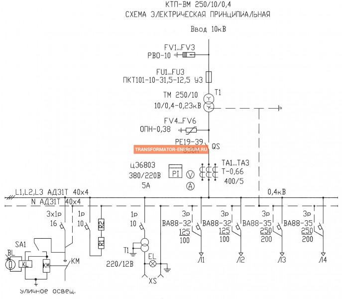 Мачтовые Подстанции 250/10/0,4 (МТП КТП ТП) фото чертежи завода производителя