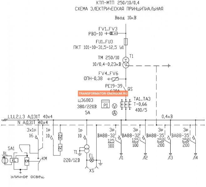 Подстанция столбовая СТП КТП ТП 25/10/0,4 фото чертежи завода производителя