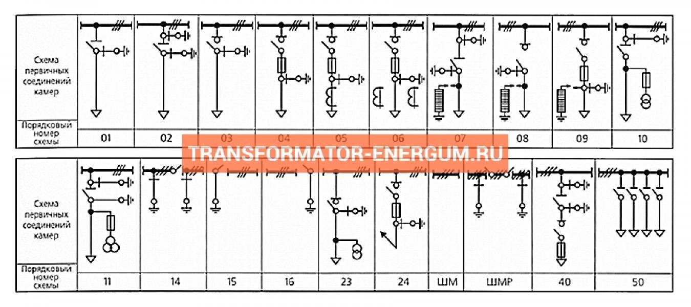 КРУ 6 10 кВ Ячейка Цифровая (Шкаф) фото чертежи завода производителя