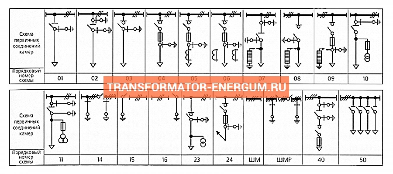 КРУ 35 кВ Ячейка Цифровая (Шкаф) фото чертежи завода производителя